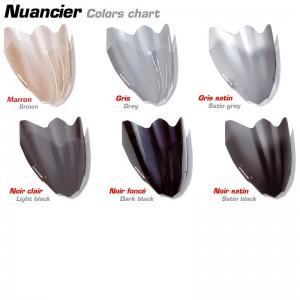 Colours chart