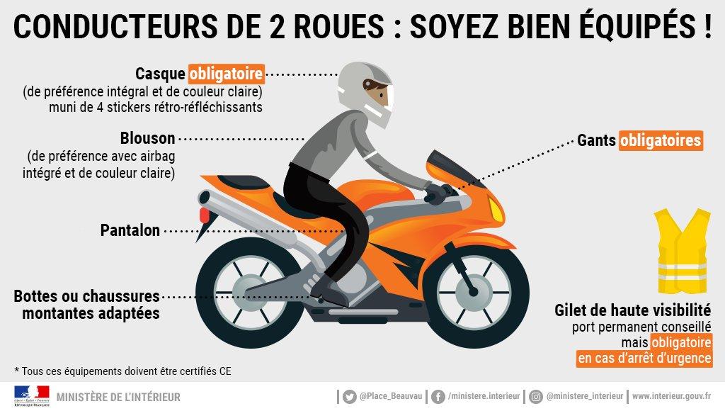 moto-affiche-routiere